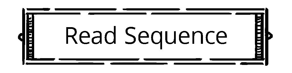 alle CTA button 2 v3 read sequence